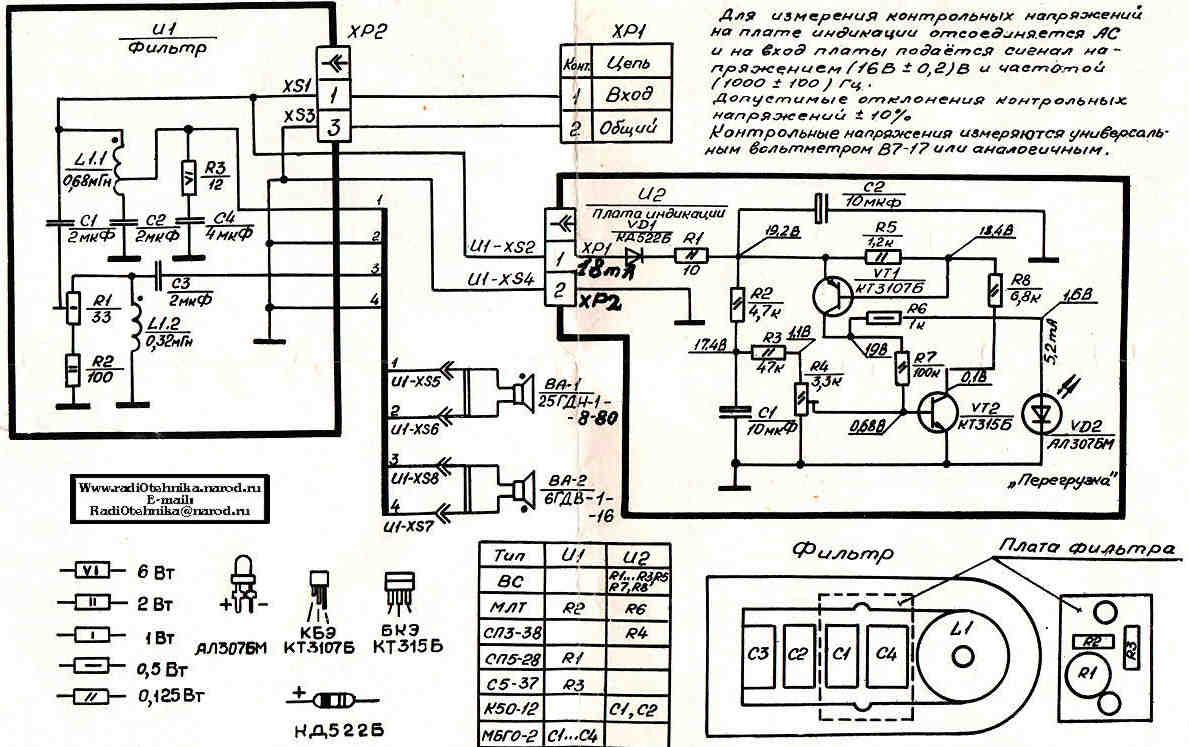 Восстановление колонок Радиотехника S30